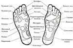 Segmental reflex massage